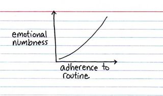 Routinenumbness